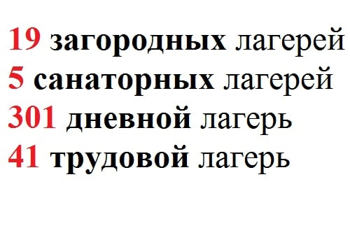 Сформирован реестр лагерей Курской области на 2021 год